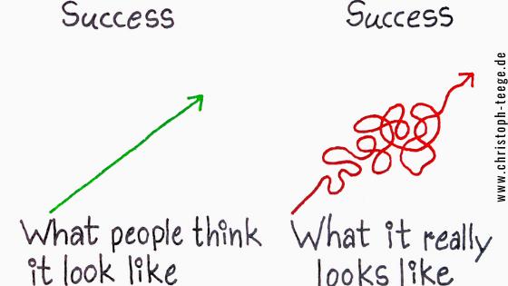 Akzente setzen, Erfolg, Ziele, Ziele erreichen, Ziele setzen